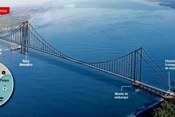 Nuevo acuerdo para construcción del Puente Chacao No hay puntadas sin hilo - Otros Países