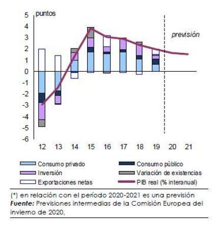 Cuatro áreas toxicas para España - Autonomías